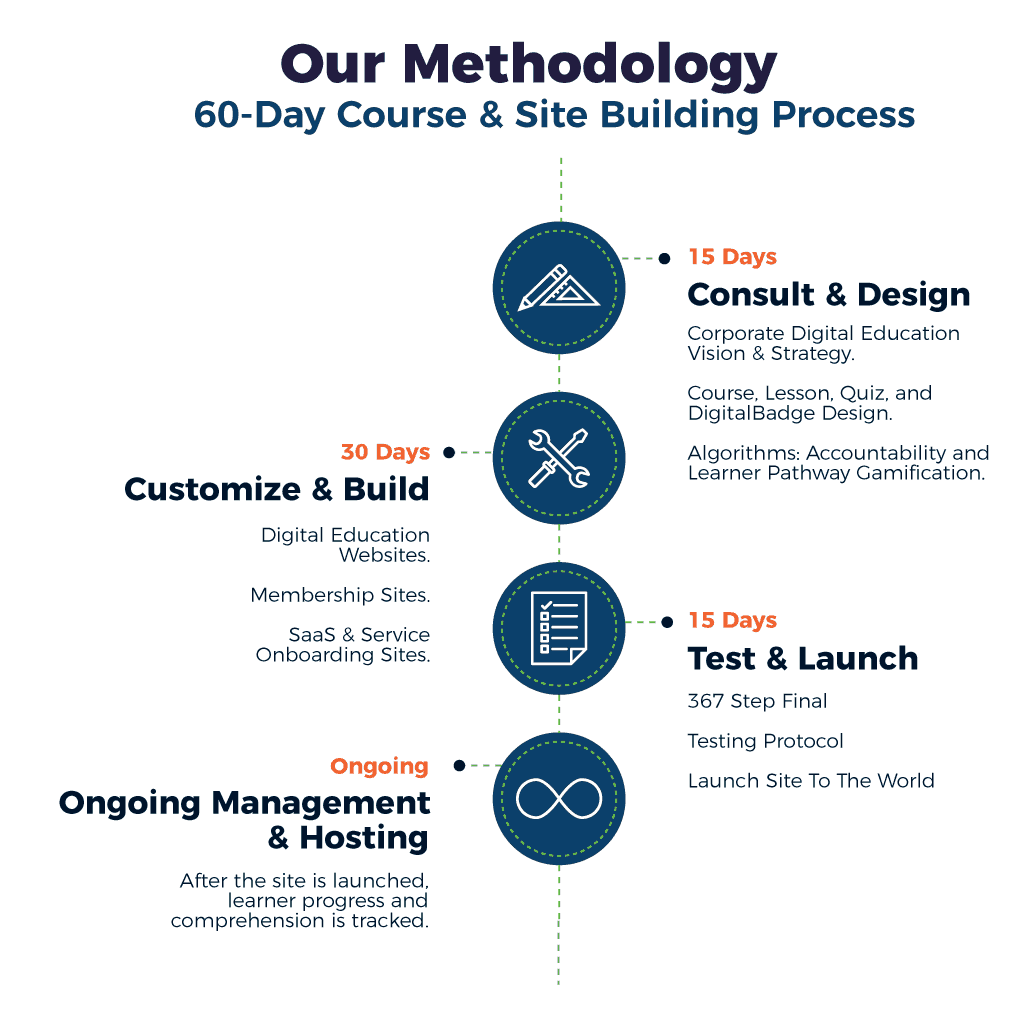 our-methodology-cea